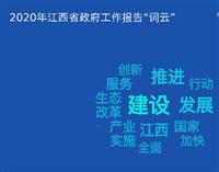 """""""數""""讀2020江西兩會"""